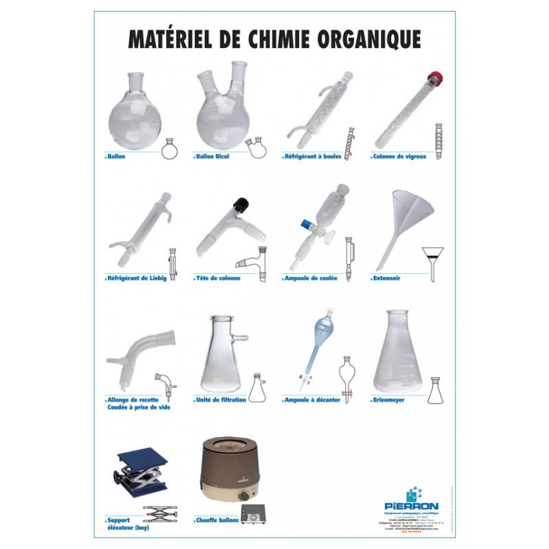Assez PLANCHE : MATÉRIEL DE CHIMIE ORGANIQUE - Collection Chimie  ZP92