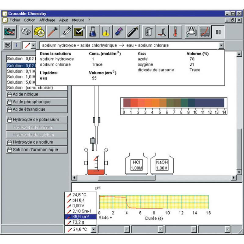gratuitement logiciel crococlip