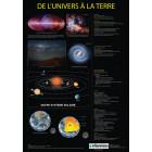 PLANCHE : DE L'UNIVERS À LA TERRE