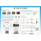 PLANCHE : ACTION ET FORCE