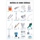 PLANCHE : MATÉRIEL DE CHIMIE GÉNÉRALE